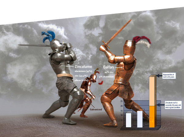 Aluminium-Zink vs. Zink-Aluminium vs. verzinkt