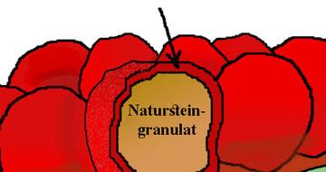 Das einzigartige Natursteingranulat von GERARD